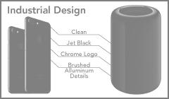 brand-standards-pages-g-04-industrial-design