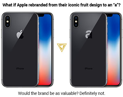 "What if Apple rebranded from the fruit icon to an ""a""? Pictures of the iPhone X. Would their brand be as valuable? Definitely not."