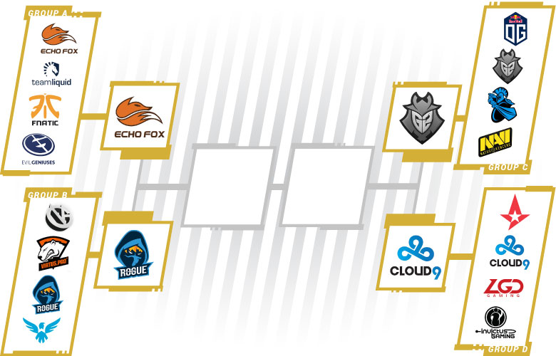 Esports Logo Tournament Bmb