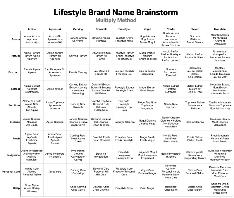 Lifestyle Brand Name Brainstorm