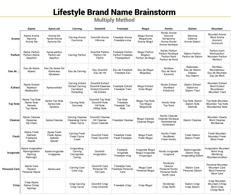 Lifestyle Brand Name Brainstorm