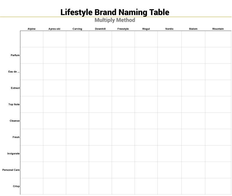 Lifestyle Brand Naming Table
