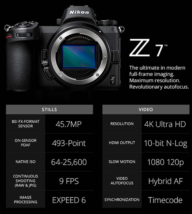Nizon z7 Mirrorless Camera ad with specs.