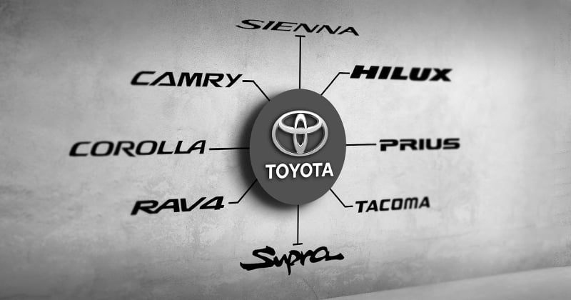 The brand architecture of Toyota, with the sub brands of Corolla, Camry, Sienna, Hilux, Prius, Tacoma, Supra and Rav4.