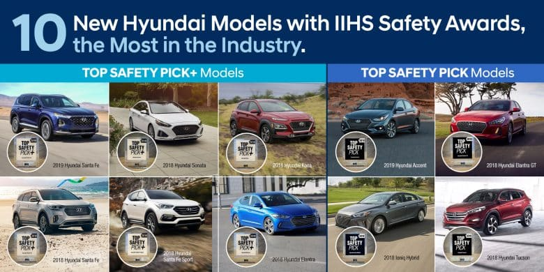 The Hyundai line up of cars split into the IIHS Top Safety Pick+ models and the Top Safety Pick models.
