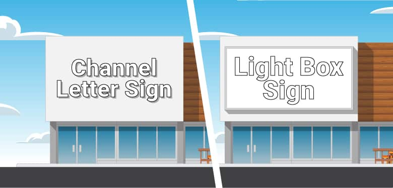 Fascia sign construction types.Channel Letter Sign. Light Box Sign.
