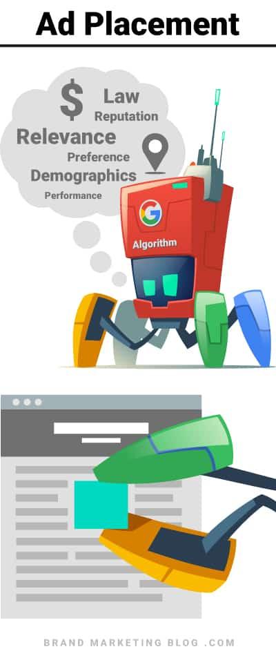 How the Google Ads algorithm places ads.