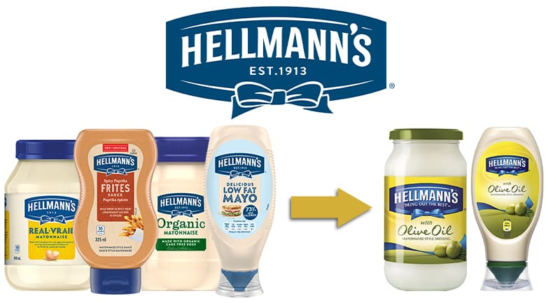Hellmann's mayonnaise product line, and line extension into Mayonnaise with Olive Oil
