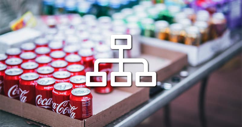 Cans of Coca-Cola and their other brands of pop. Brand architecture chart symbol.